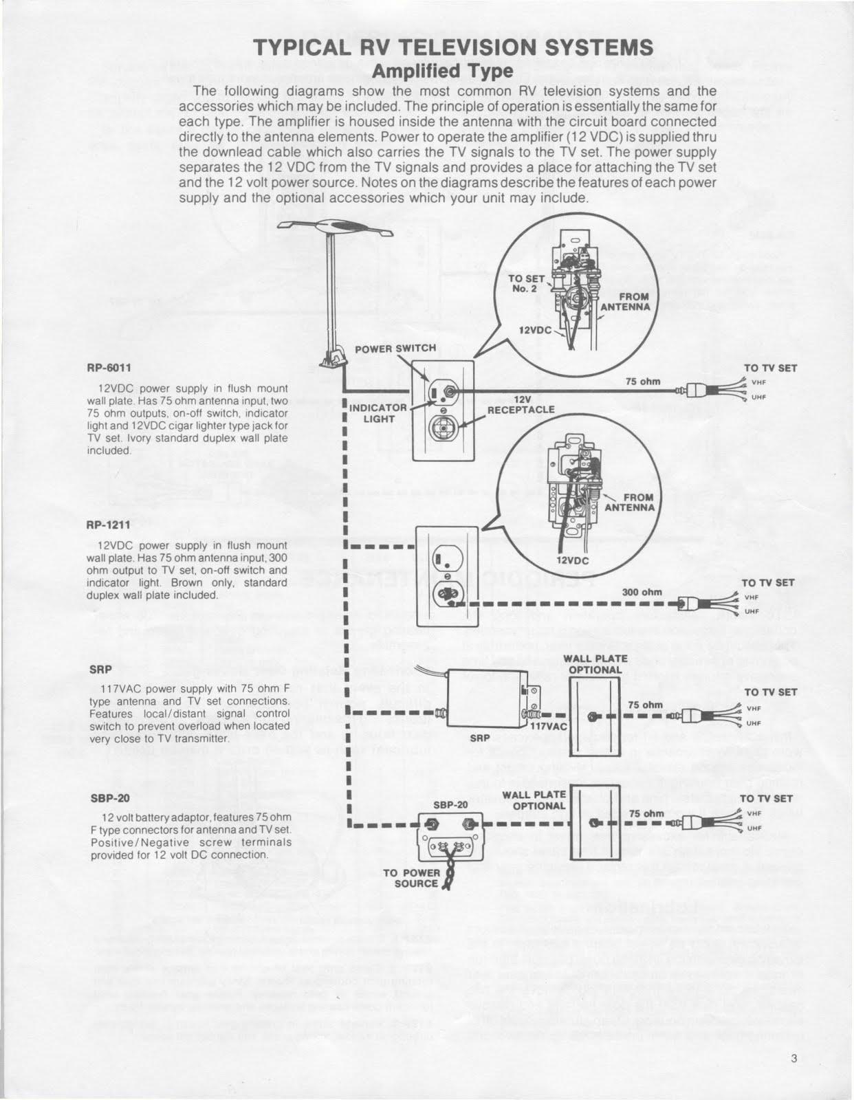 medium resolution of antenna wiring diagram rv camper